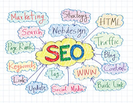 Search engine optimisation are one of the service we will happily support IFAs with